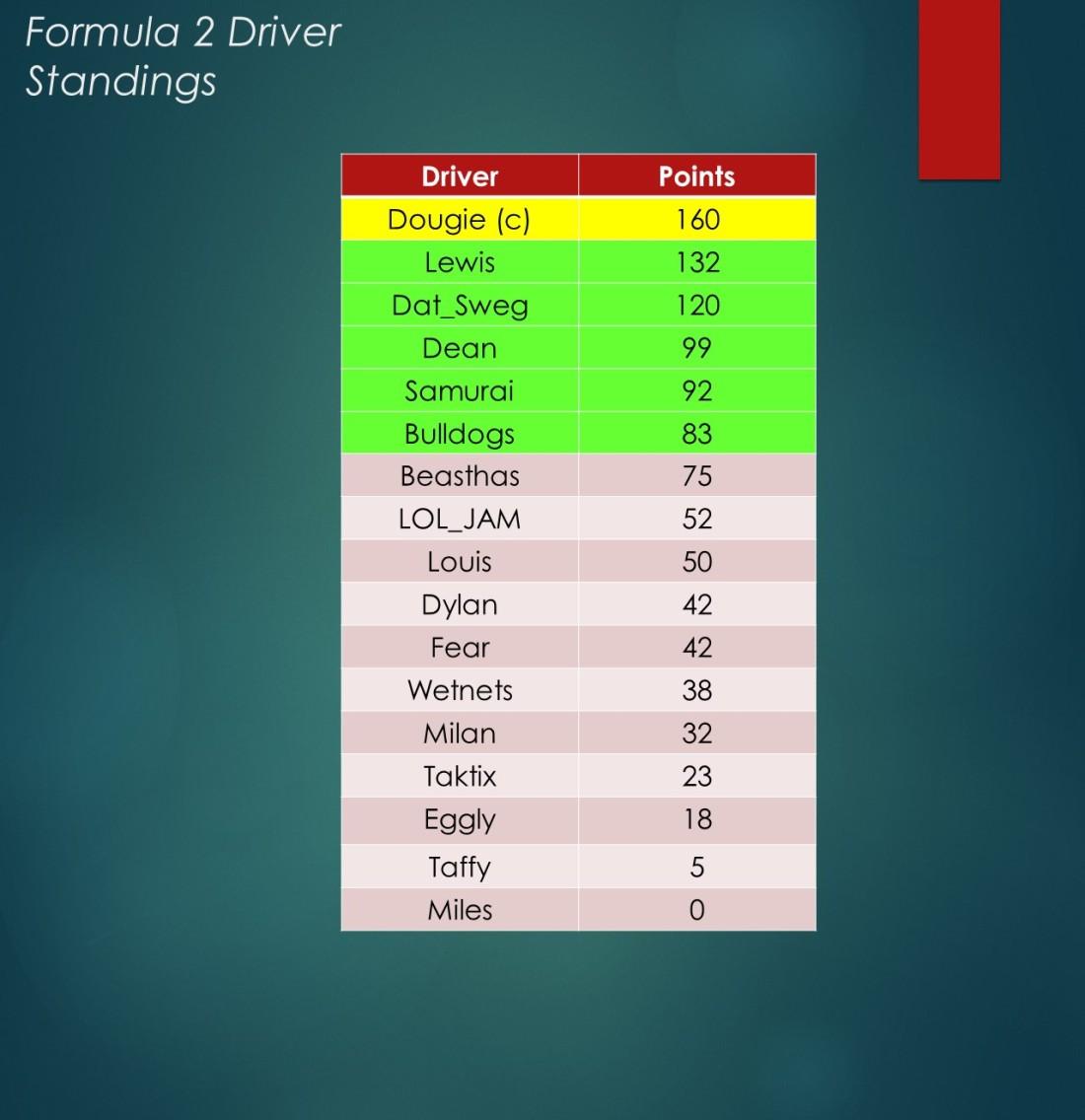 F2 Championship.jpg