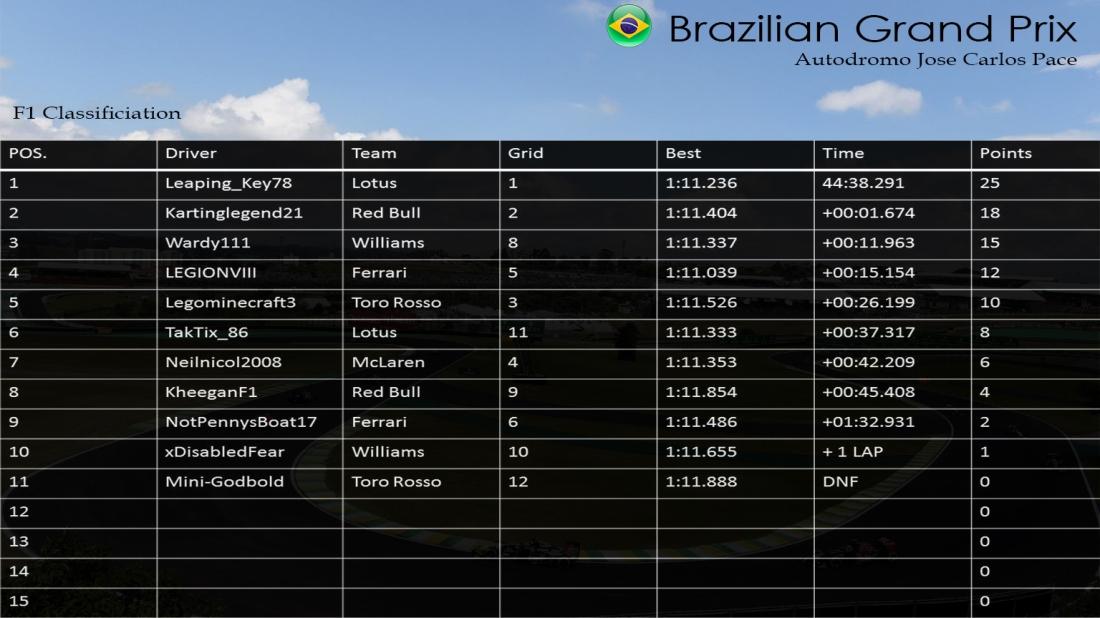 F1 Results.jpg