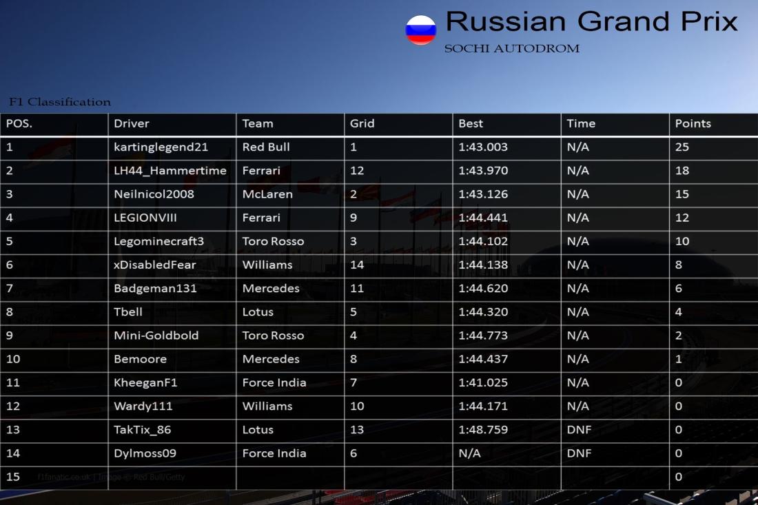 F1 Russia.jpg