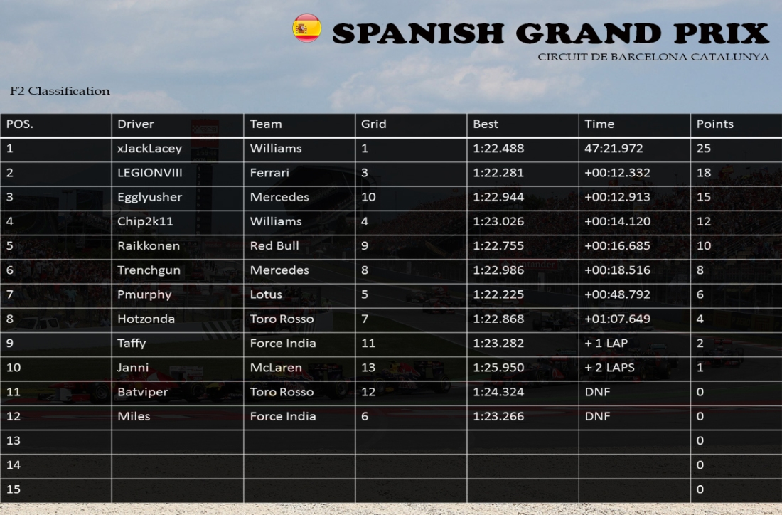 F2 Results.jpg