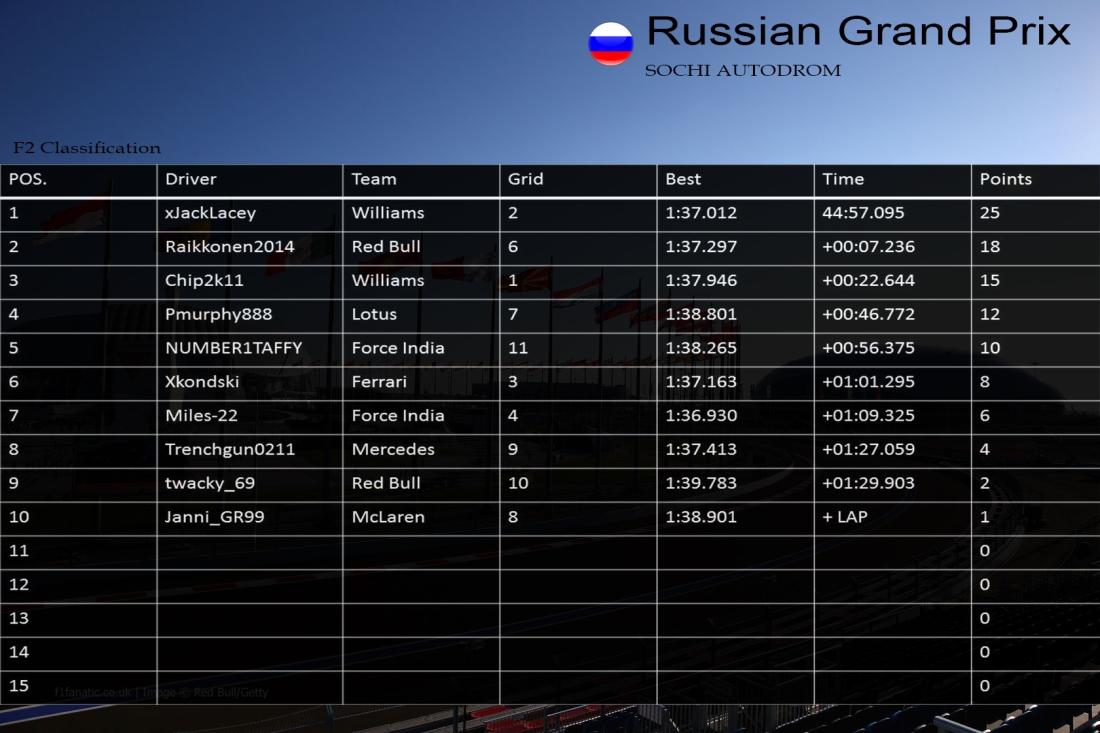 F2 Russia.jpg
