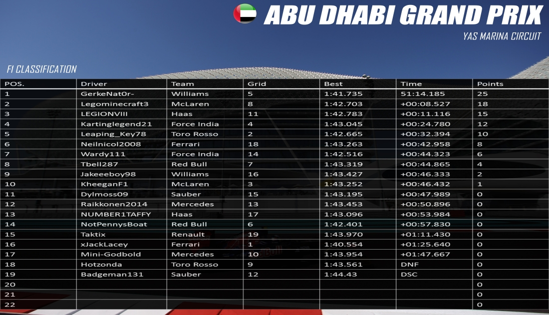 F1 Race results.jpg