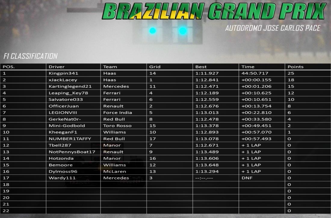 F1 BRAZIL RESULTS.jpg