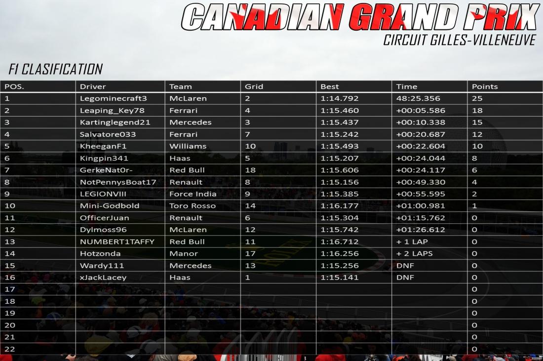 F1 CANADA.jpg