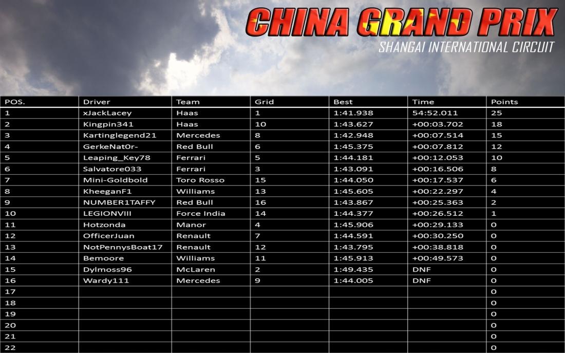 F1 China Results.jpg