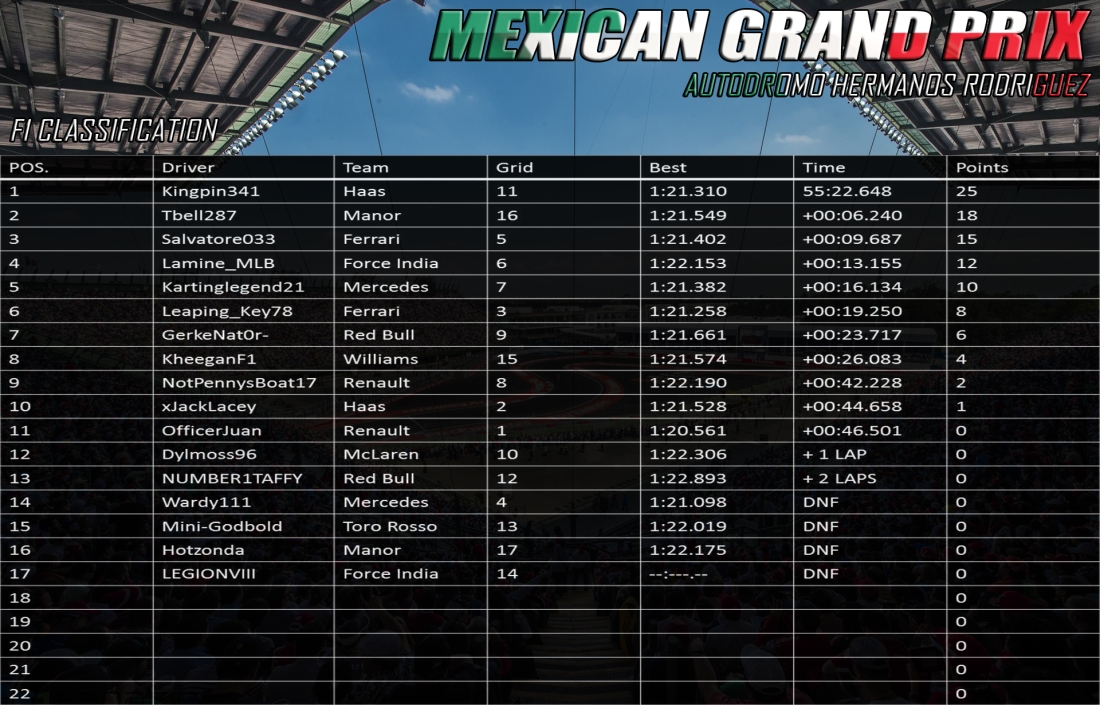 F1 mexico results.jpg