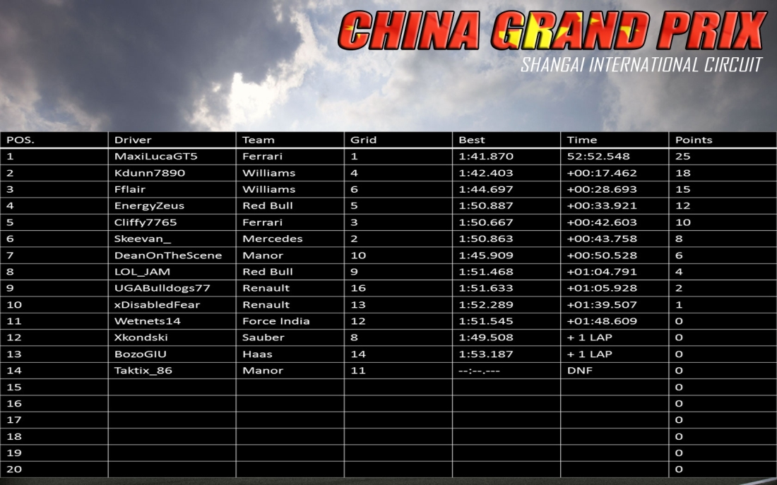 F2 china results.jpg
