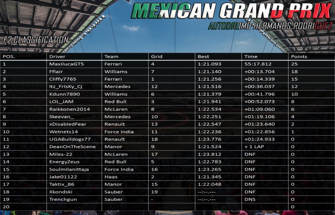 F2 MEXICO RESULTS.jpg