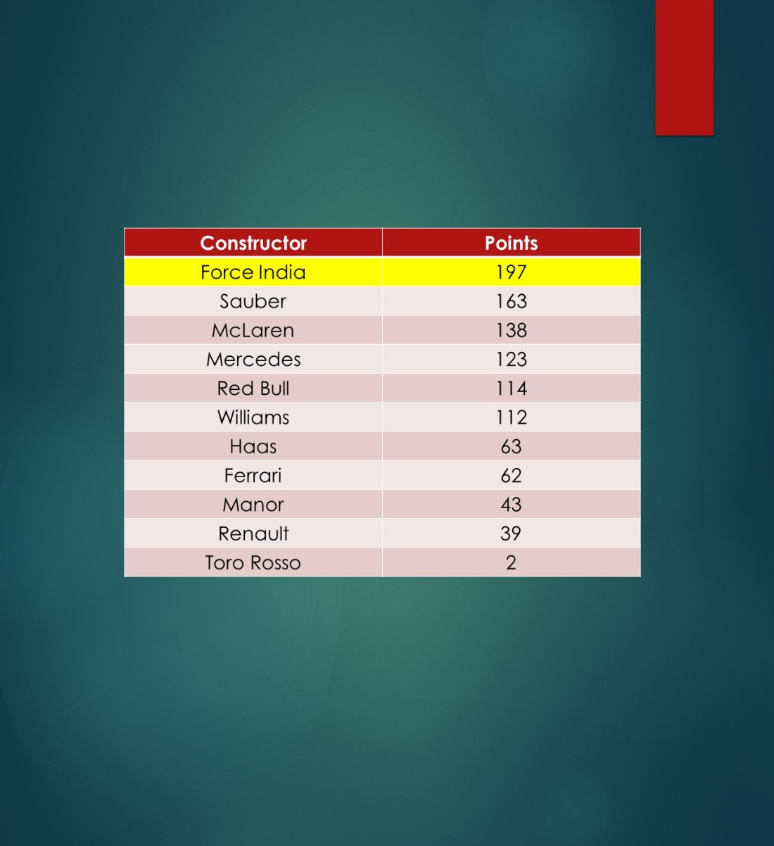 F3 Teams.jpg