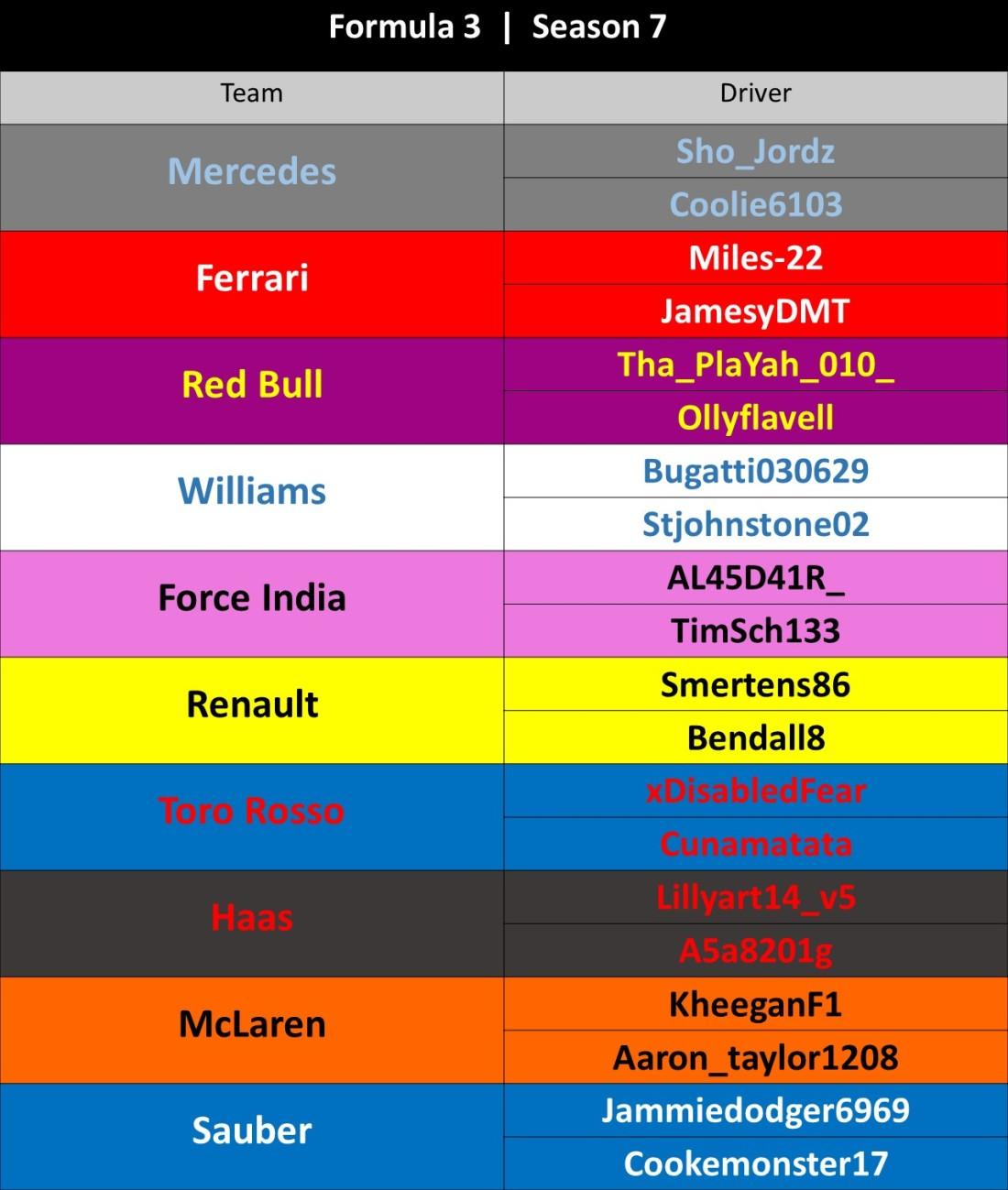 Teams F3.jpg