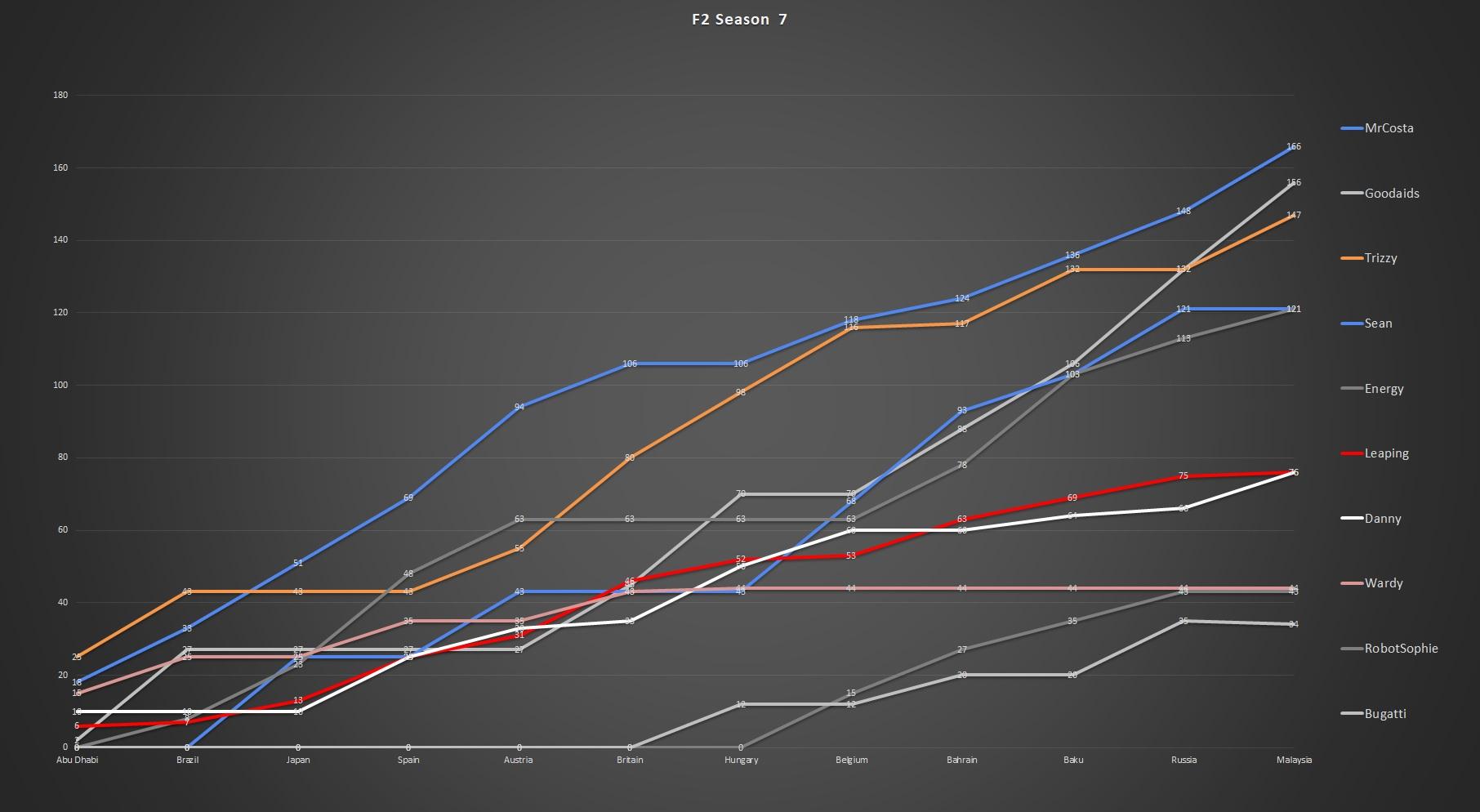 F2 LINE CHART.jpg