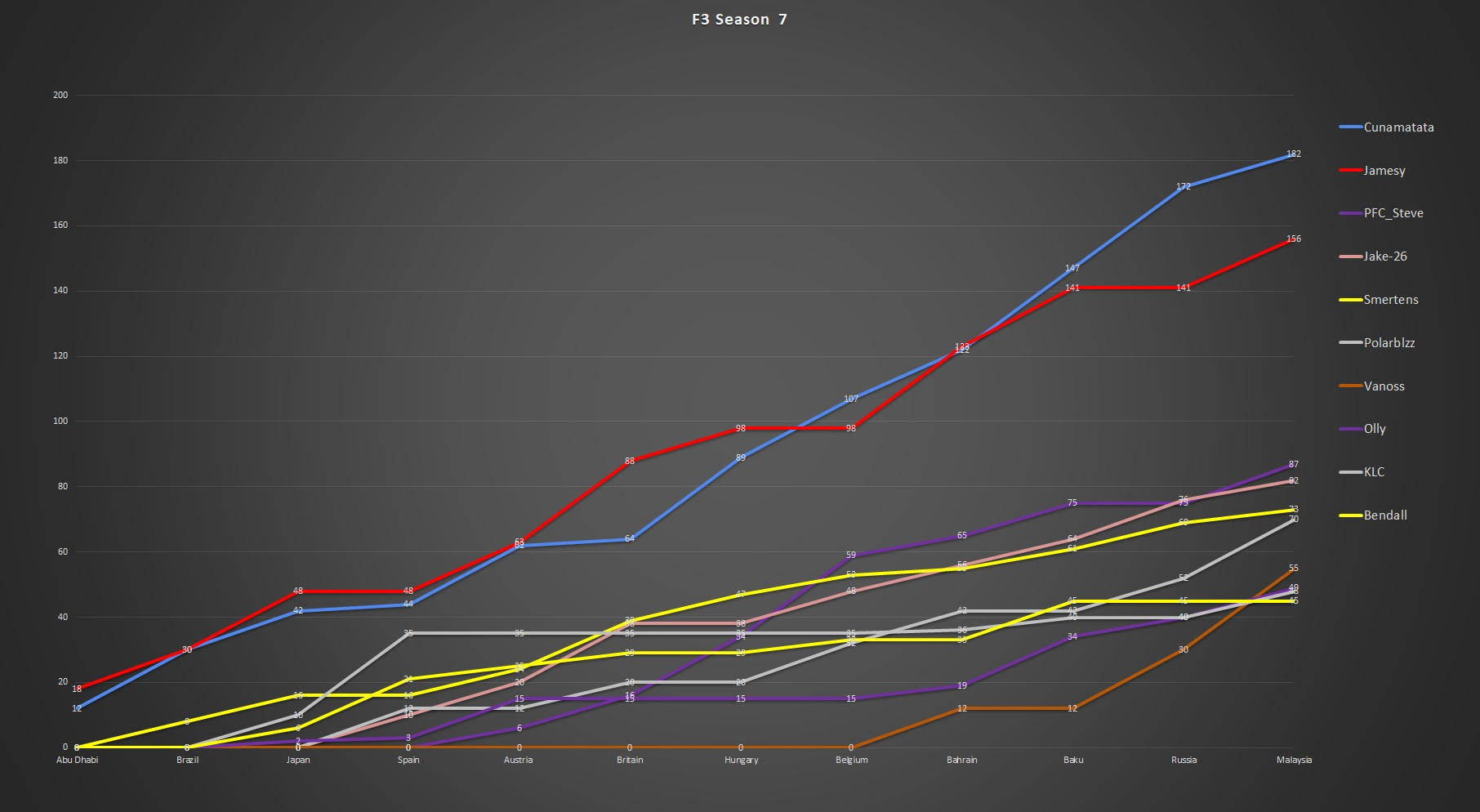 F3 LINE CHART.jpg
