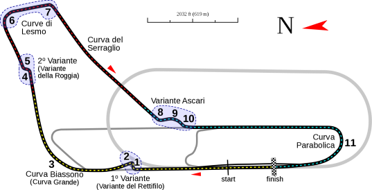 2000px-Monza_track_map.svg