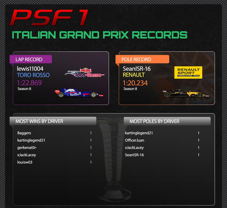 14. ITALIAN TRACK RECORDS.jpg