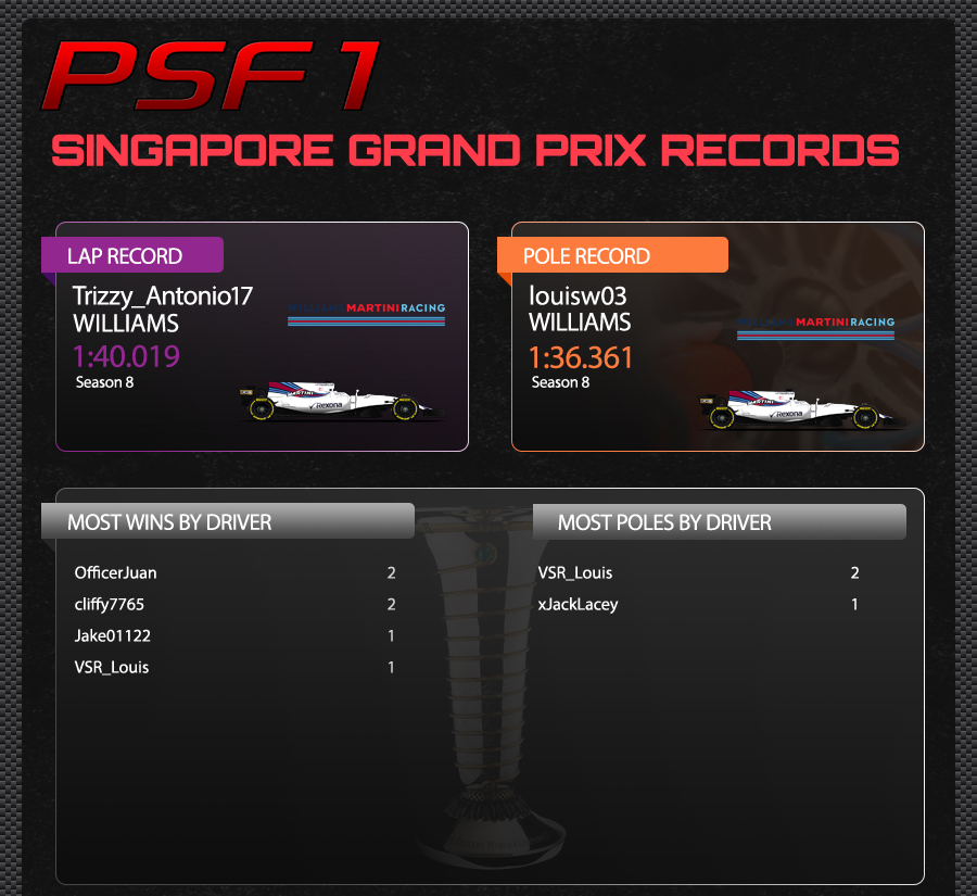15. SINGAPORE TRACK RECORDS.jpg
