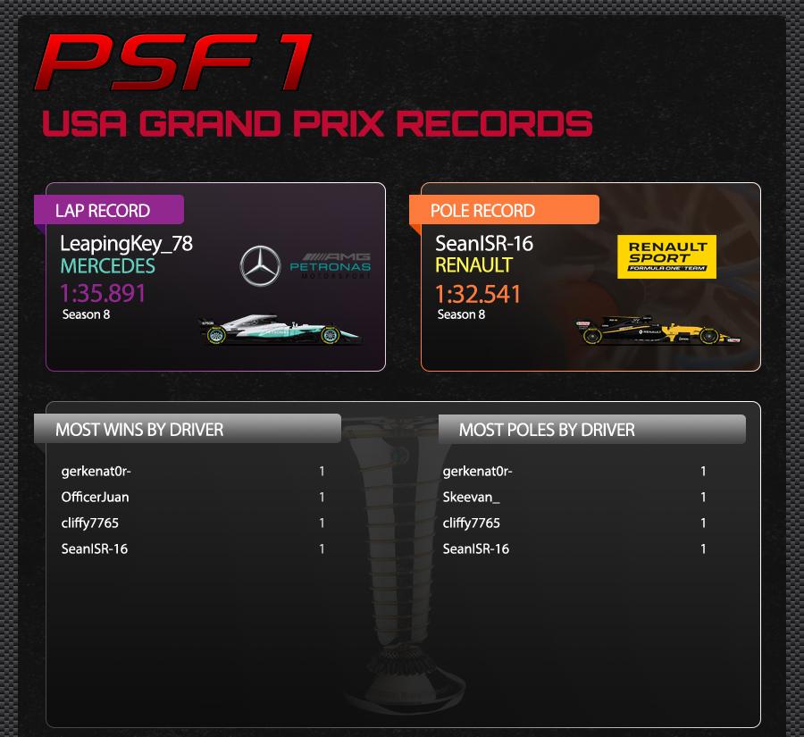 18. USA TRACK RECORDS.jpg