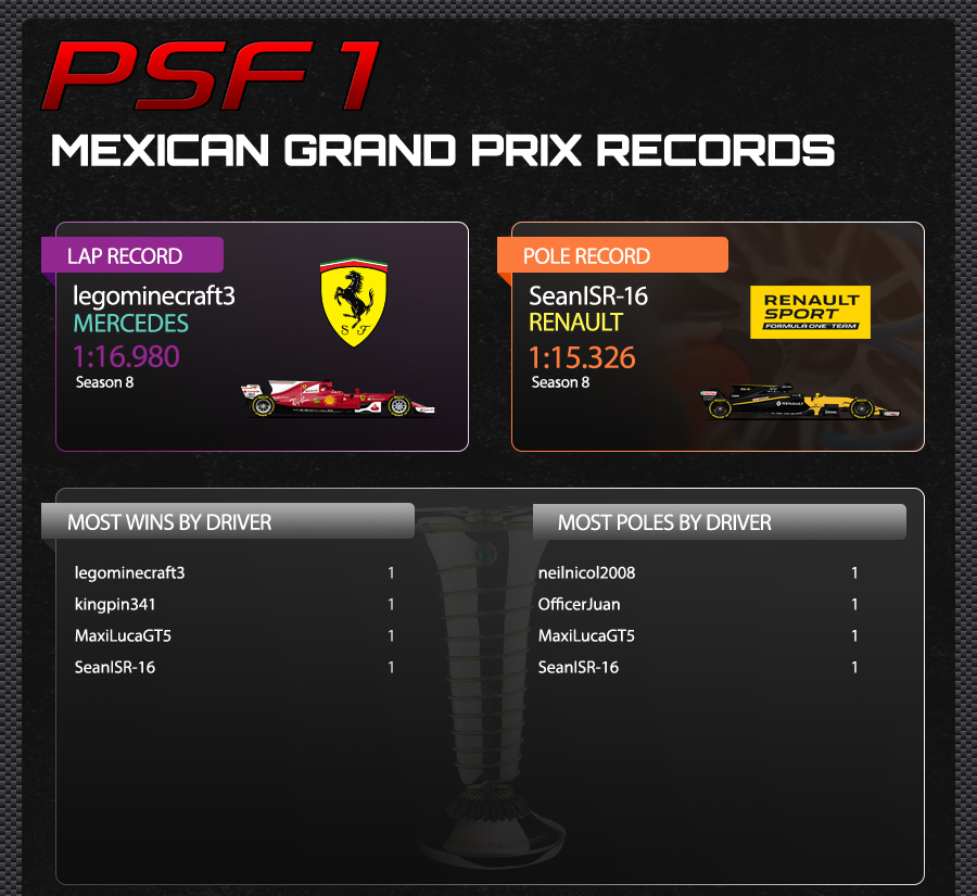 19. MEXICO TRACK RECORDS.jpg