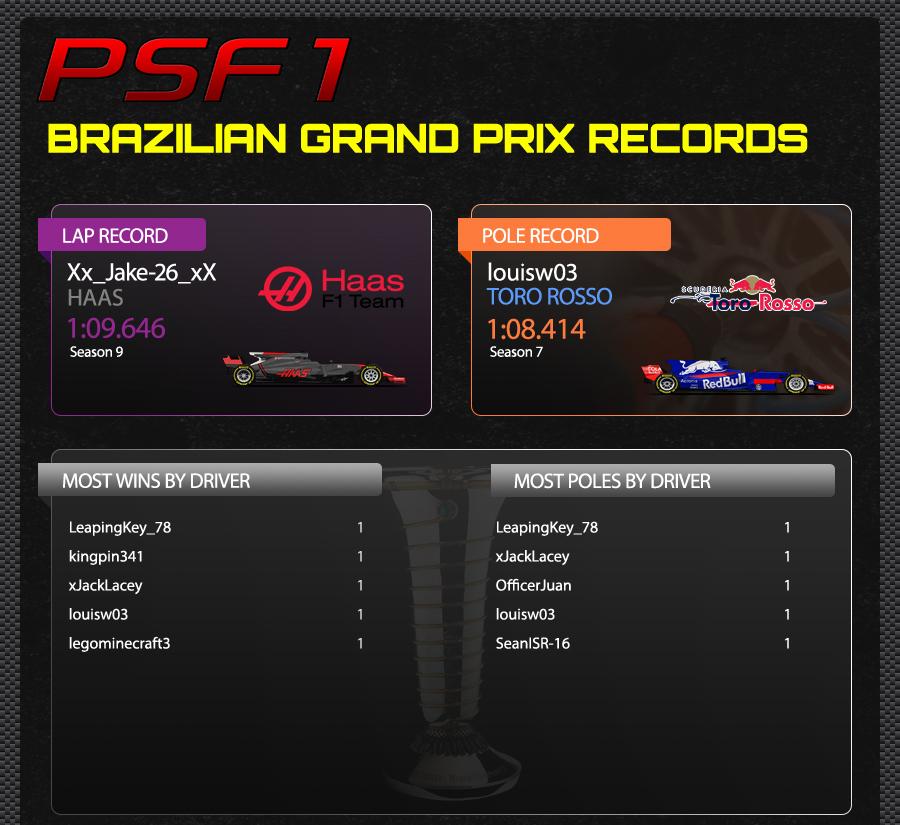 20. BRAZIL TRACK RECORDS.jpg