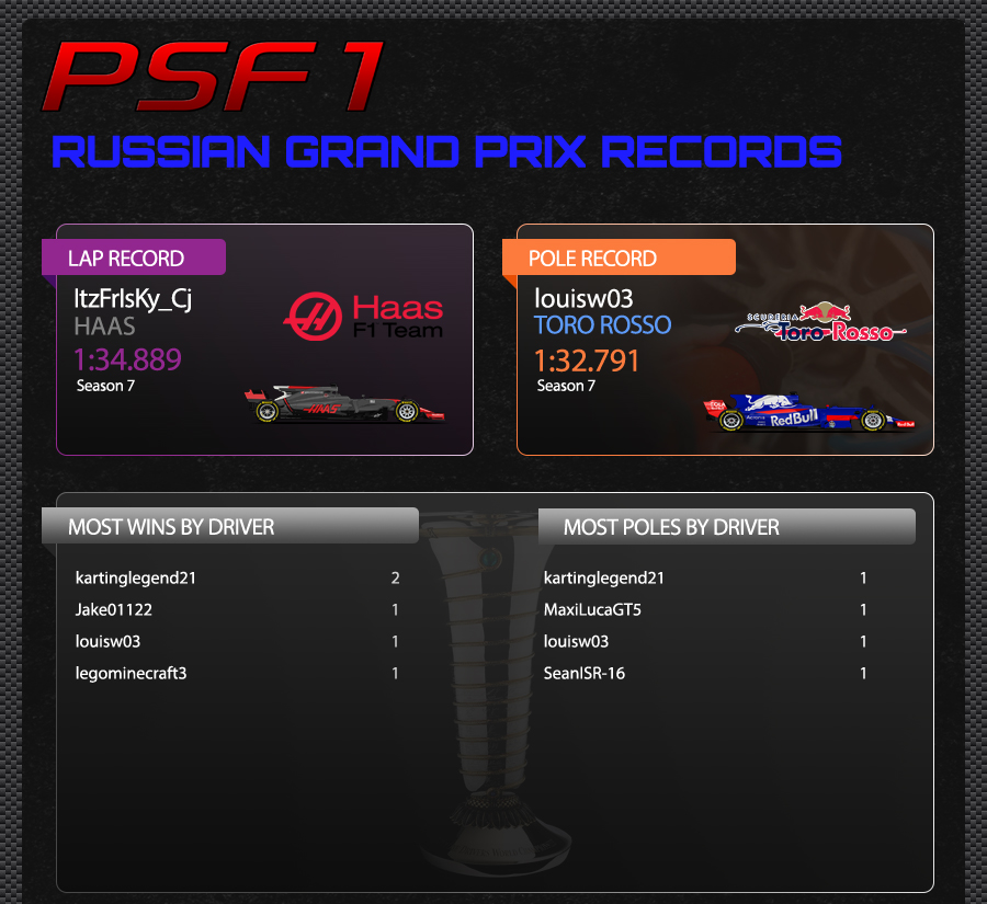 4. RUSSIA TRACK RECORDS.jpg