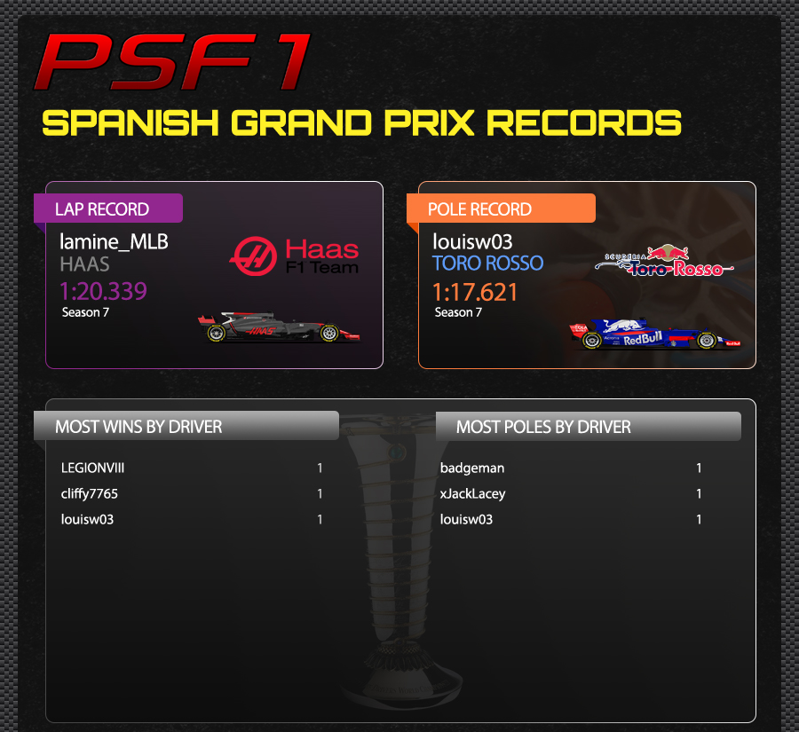 5. SPAIN TRACK RECORDS.jpg