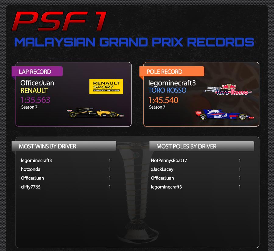 16. MALAYSIA TRACK RECORDS.jpg