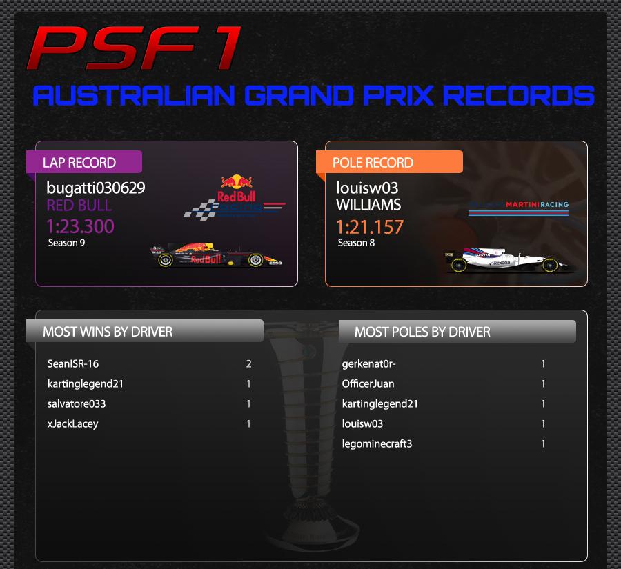 1. AUSTRALIA TRACK RECORDS.jpg