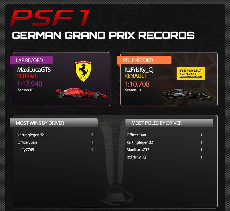 12. GERMAN TRACK RECORDS.jpg