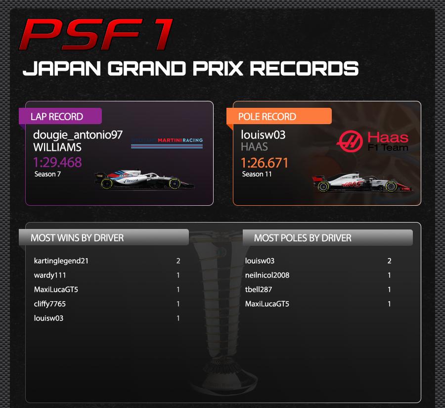 17. JAPAN TRACK RECORDS.jpg