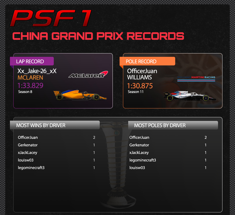 3. CHINA TRACK RECORDS.jpg
