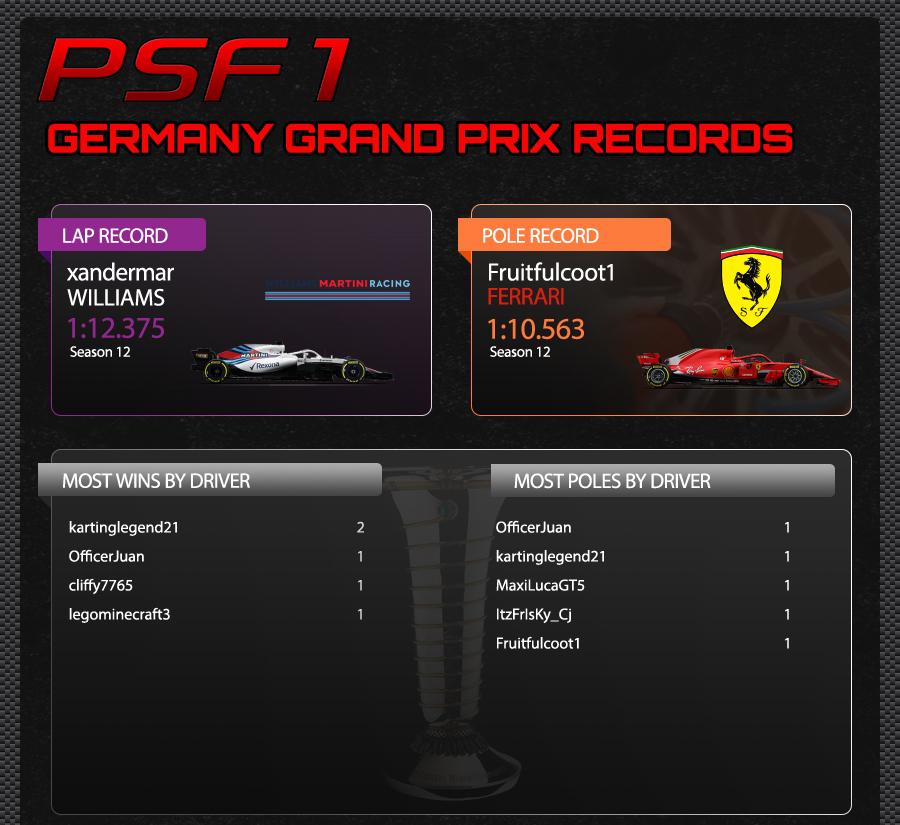 12. GERMAN TRACK RECORDS.jpg