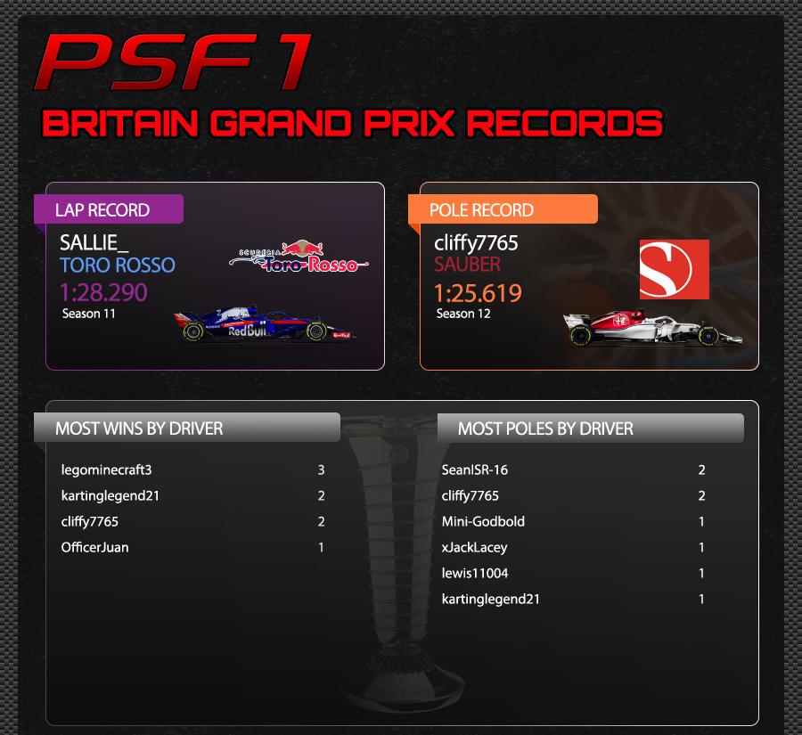 10. BRITAIN TRACK RECORDS.jpg