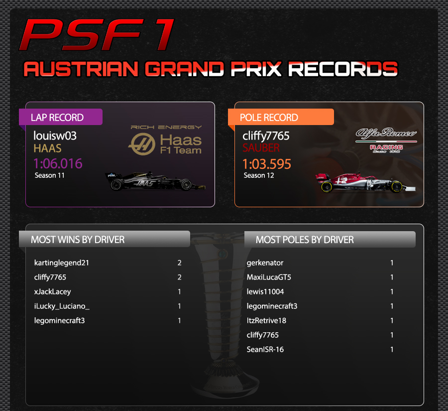 9. AUSTRIA TRACK RECORDS.jpg