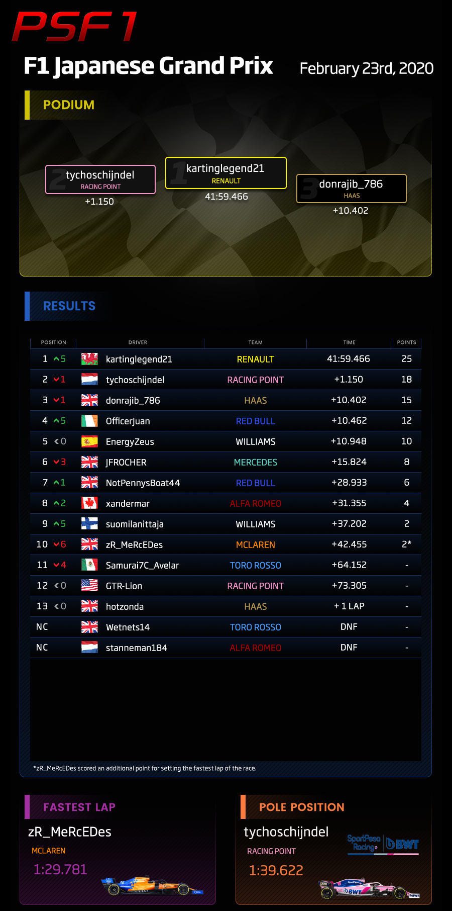 F1 JAPAN RESULTS.jpg