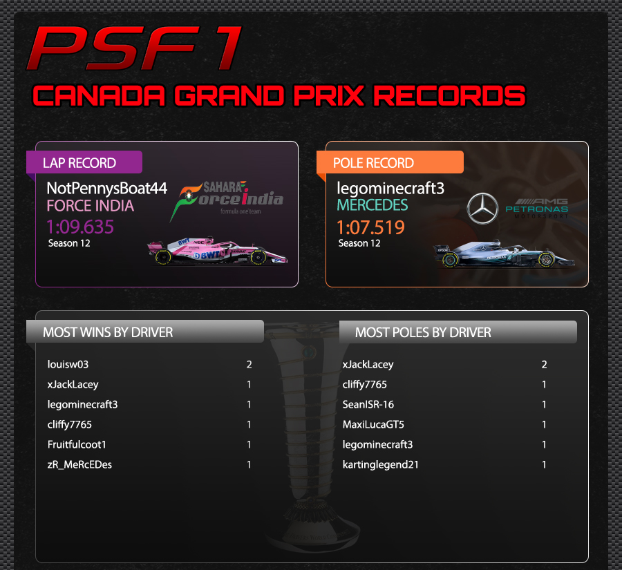 7. CANADA TRACK RECORDS.jpg
