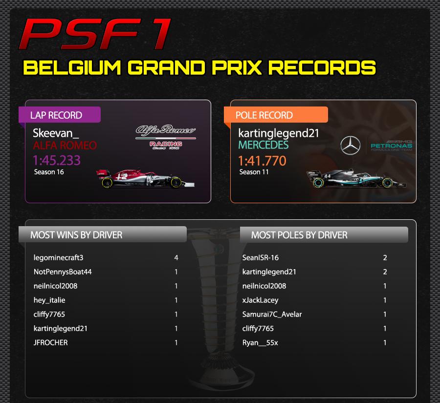 13. BELGIUM TRACK RECORDS.jpg
