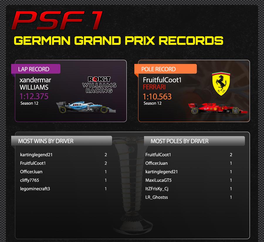 12. GERMAN TRACK RECORDS