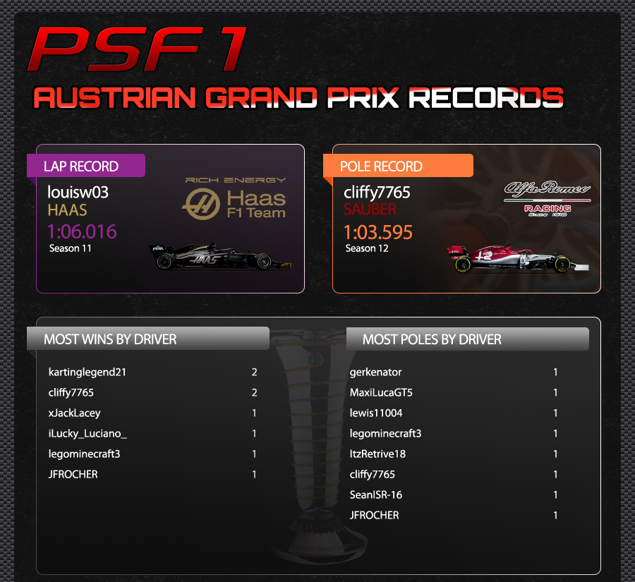 9. AUSTRIA TRACK RECORDS.jpg