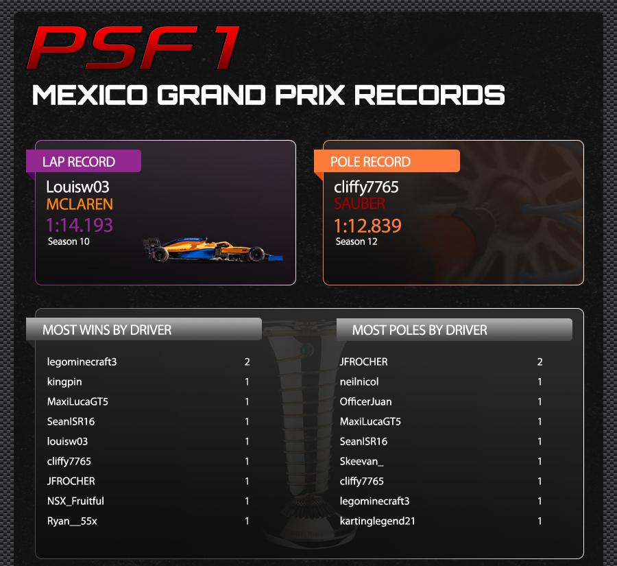 19. MEXICO TRACK RECORDS.jpg